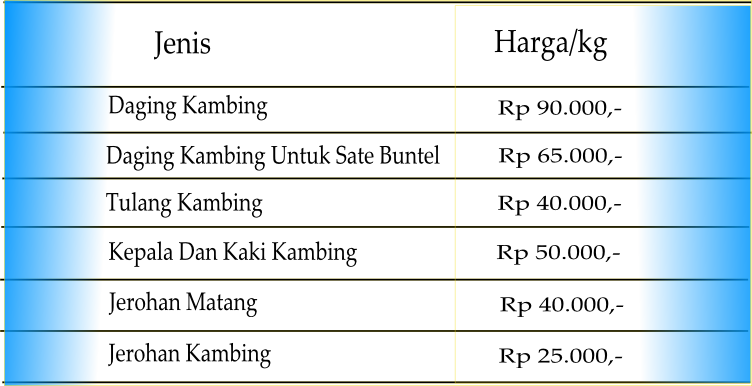 Supplier Daging Kambing Lengkap Indonesia