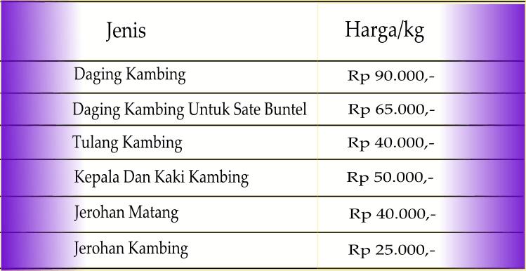 Daging Kambing Surabaya Dengan Harga Terjangkau