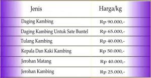 Daging Kambing Bogor Harga murah