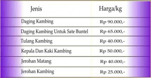 Daging Kambing Cirebon H