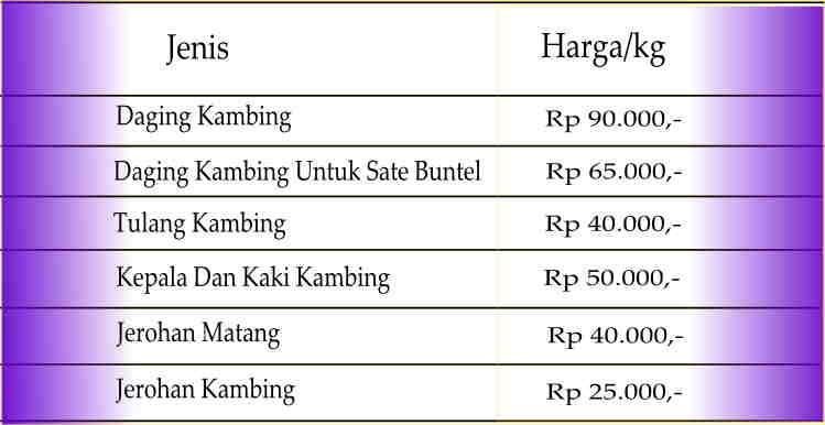 Daging Kambing Jakarta Pusat Halal