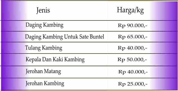 Daging Kambing Medan