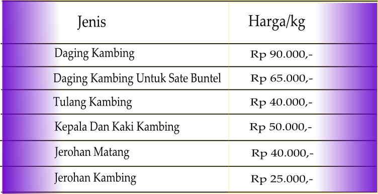 Daging Kambing Bengkulu