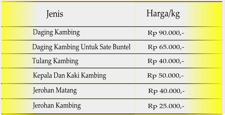 Harga daging kambing di Jakarta Utara 1