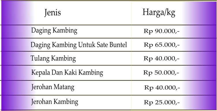 Daging Kambing Manado