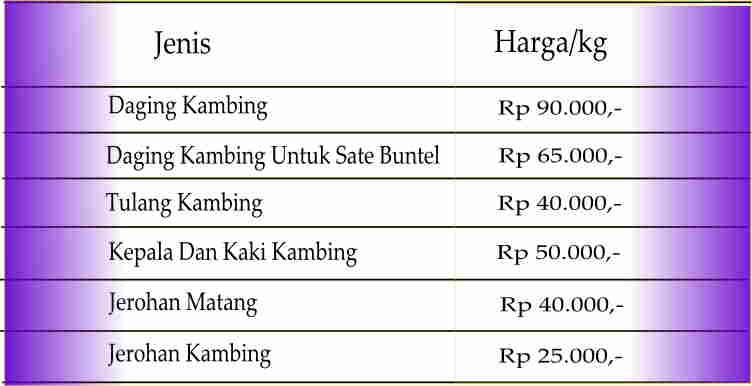 Daging Kambing Mataram