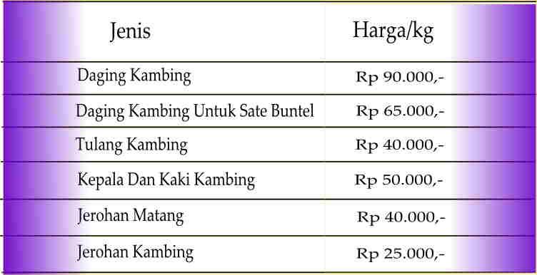 Daging Kambing Padang
