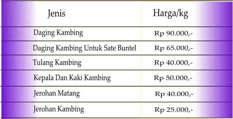 Daging Kambing Palembang