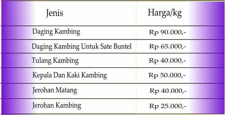 Daging Kambing Sorong