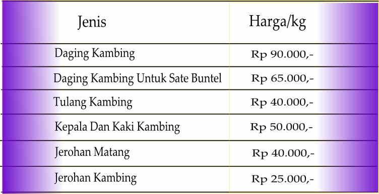 Daging Kambing Tanjung Karang