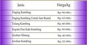 Jual Harga Daging Kambing Makassar Murah