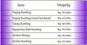 Jual daging kambing di Pekanbaru
